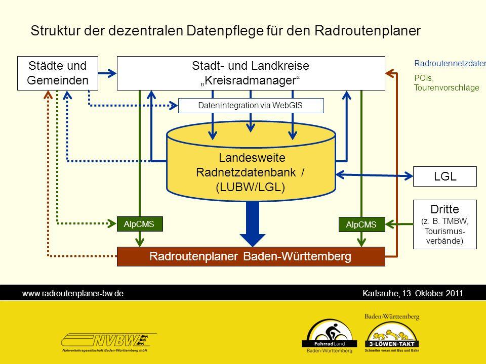 Struktur der dezentralen Datenpflege für den Radroutenplaner