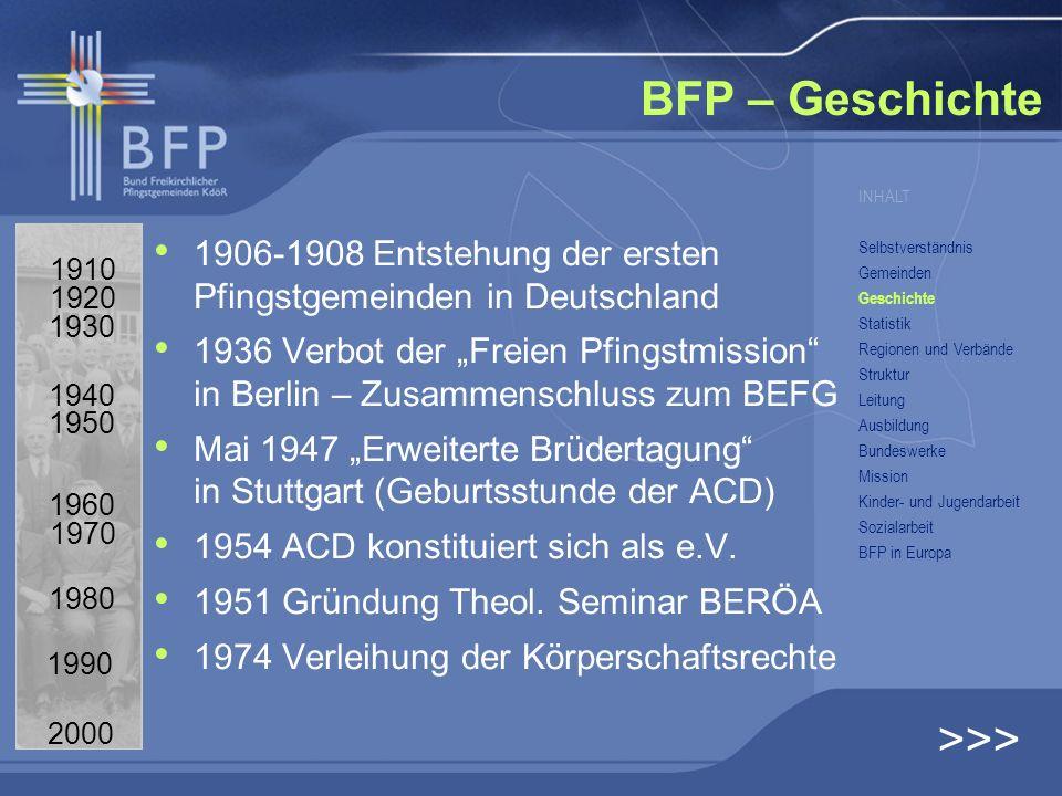 BFP – Geschichte >>>