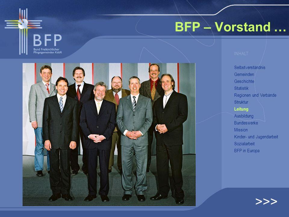 BFP – Vorstand … >>> INHALT Selbstverständnis Gemeinden