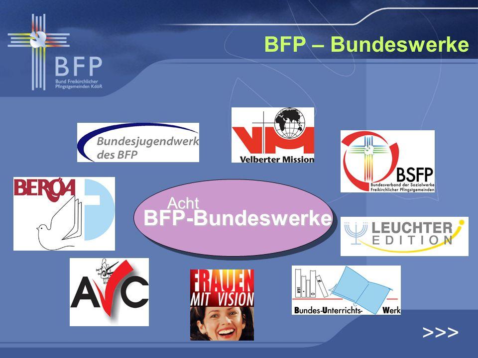 BFP – Bundeswerke BFP-Bundeswerke Acht >>>