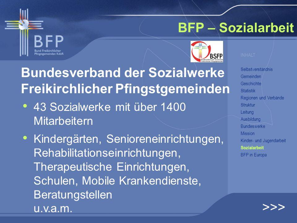 Bundesverband der Sozialwerke Freikirchlicher Pfingstgemeinden