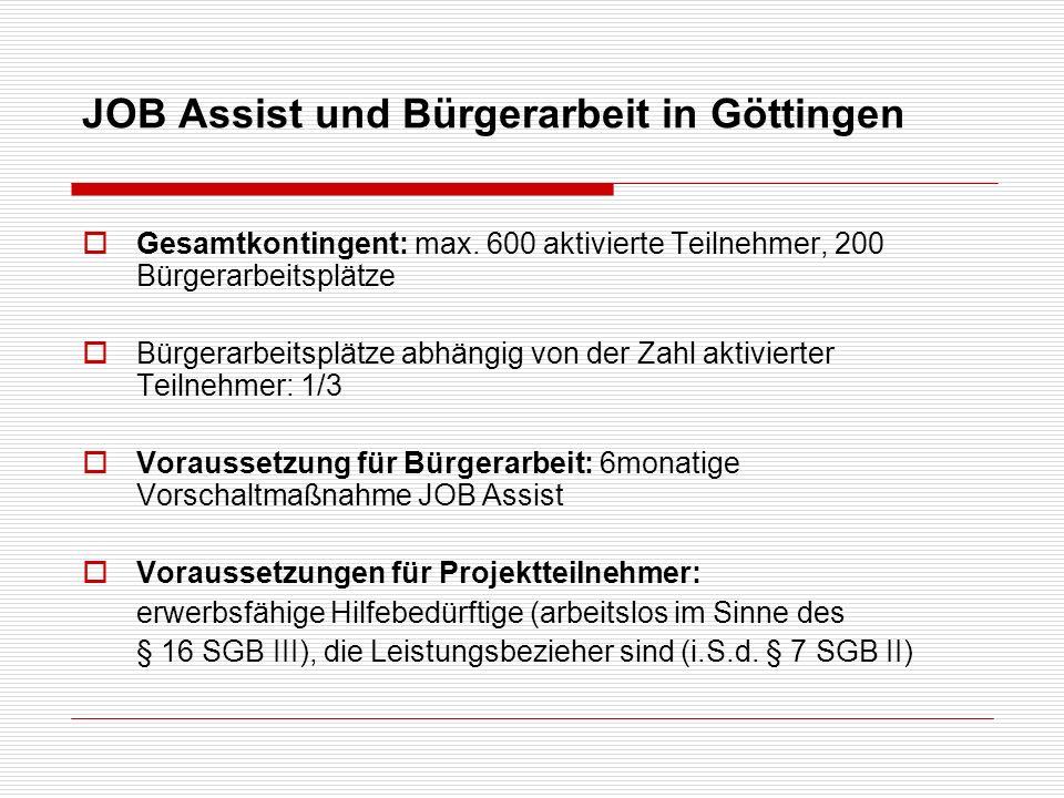 JOB Assist und Bürgerarbeit in Göttingen