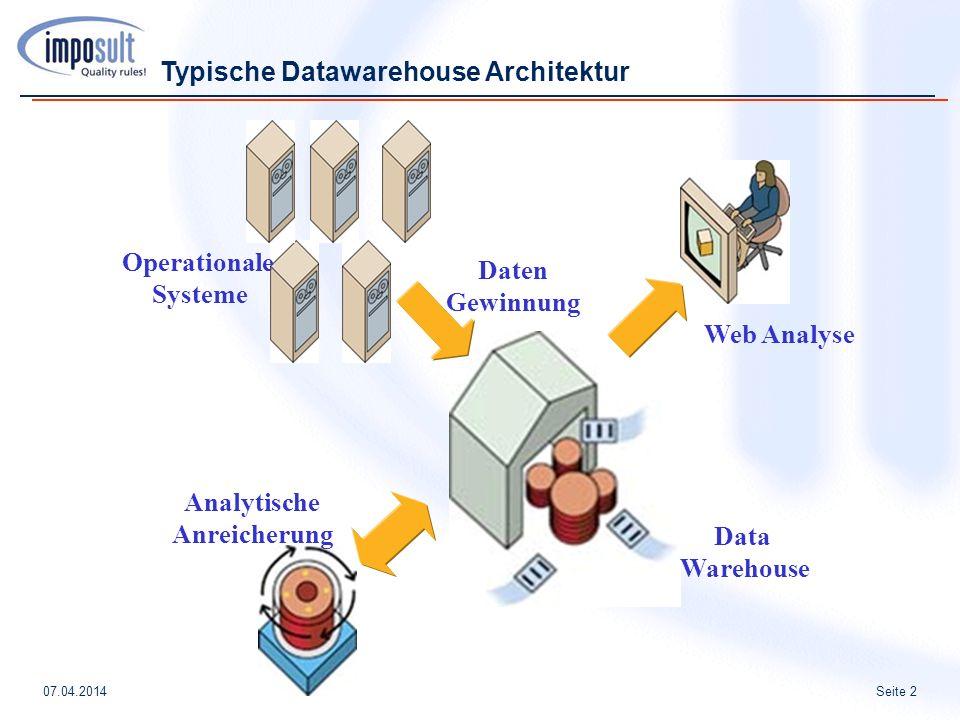 Typische Datawarehouse Architektur