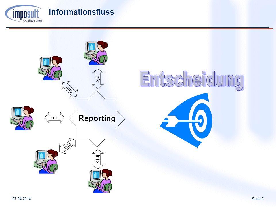Informationsfluss Info Entscheidung Reporting