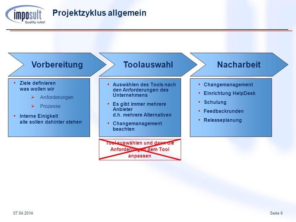 Projektzyklus allgemein