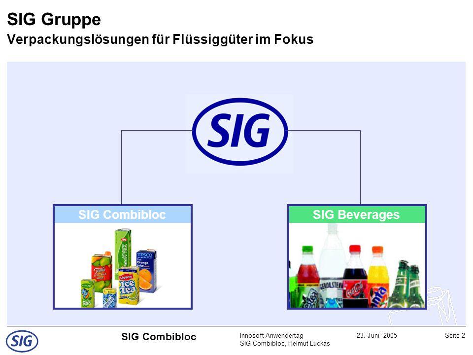 SIG Gruppe Verpackungslösungen für Flüssiggüter im Fokus