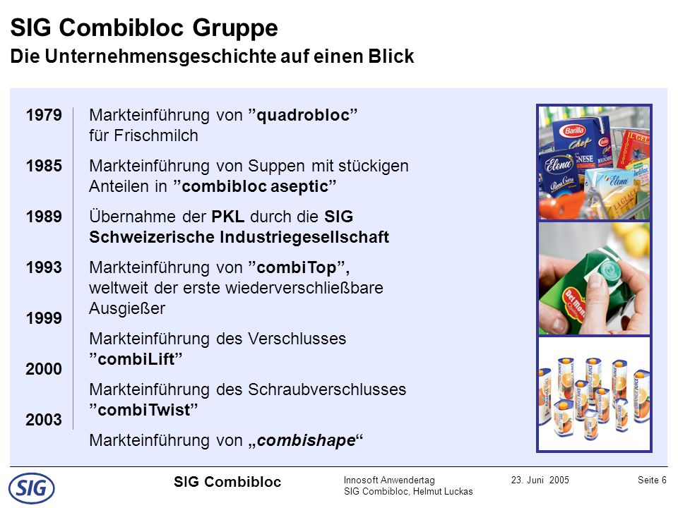 SIG Combibloc Gruppe Die Unternehmensgeschichte auf einen Blick