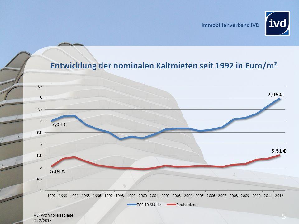 Entwicklung der nominalen Kaltmieten seit 1992 in Euro/m²