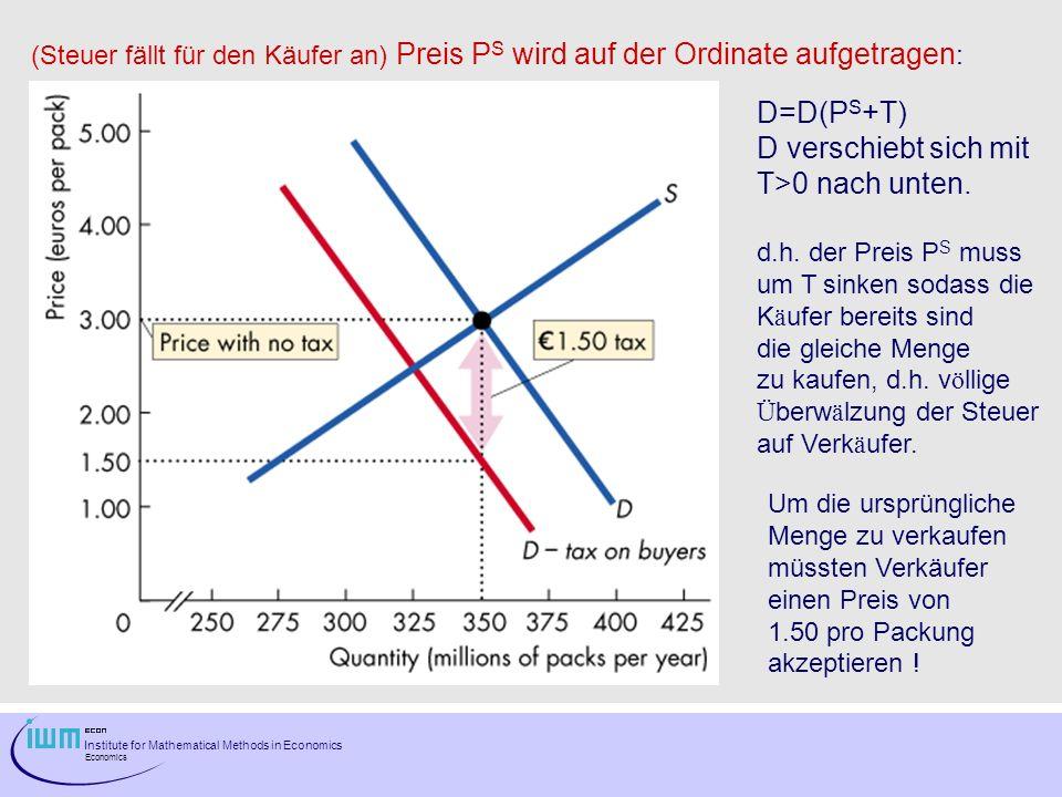 D=D(PS+T) D verschiebt sich mit T>0 nach unten.