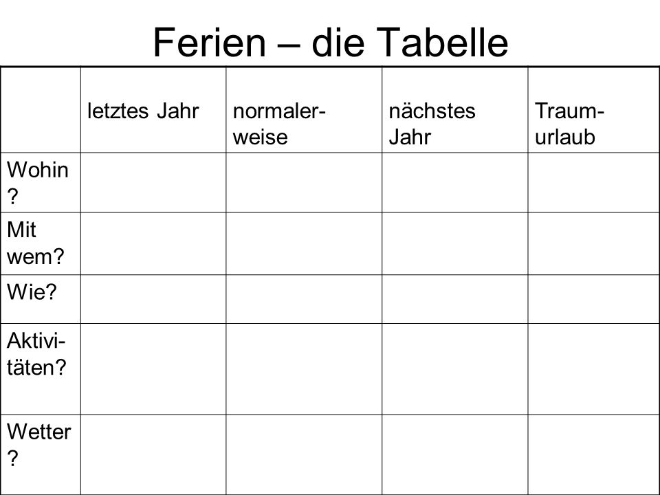 Charmant 8Klasse Grammatik Einer Tabelle Mit Antworten Fotos - Super ...