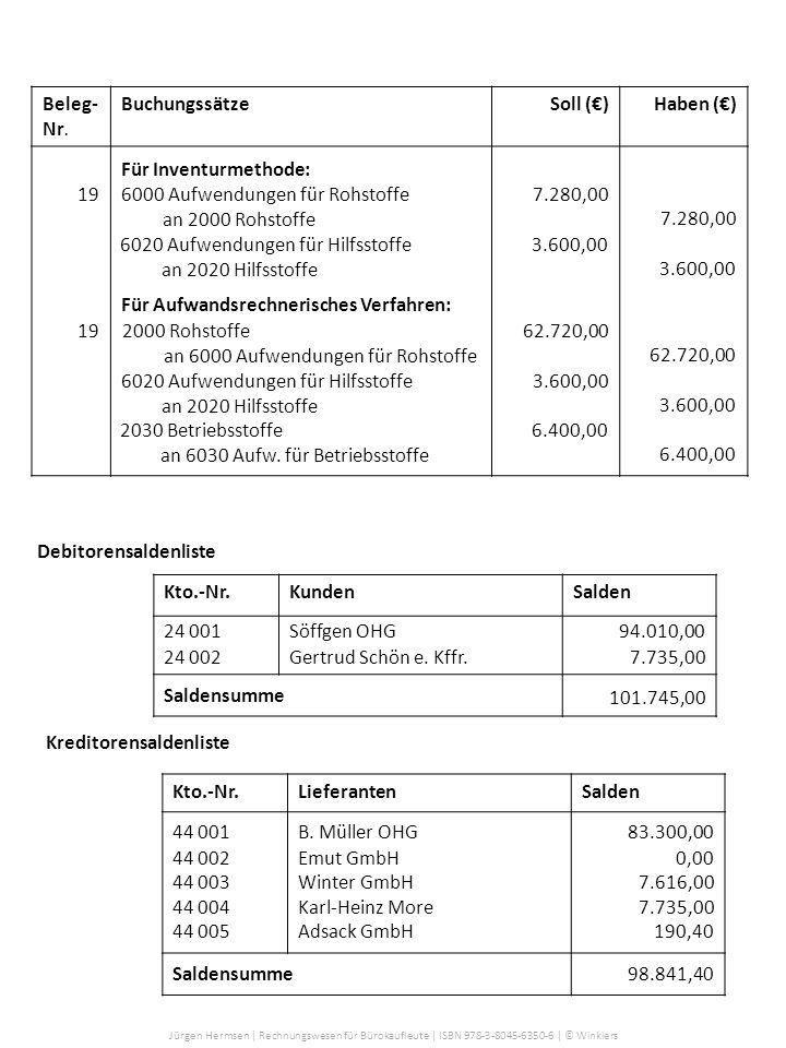 Beleg-Nr. Buchungssätze. Soll (€) Haben (€) Für Inventurmethode: 19. 6000 Aufwendungen für Rohstoffe.