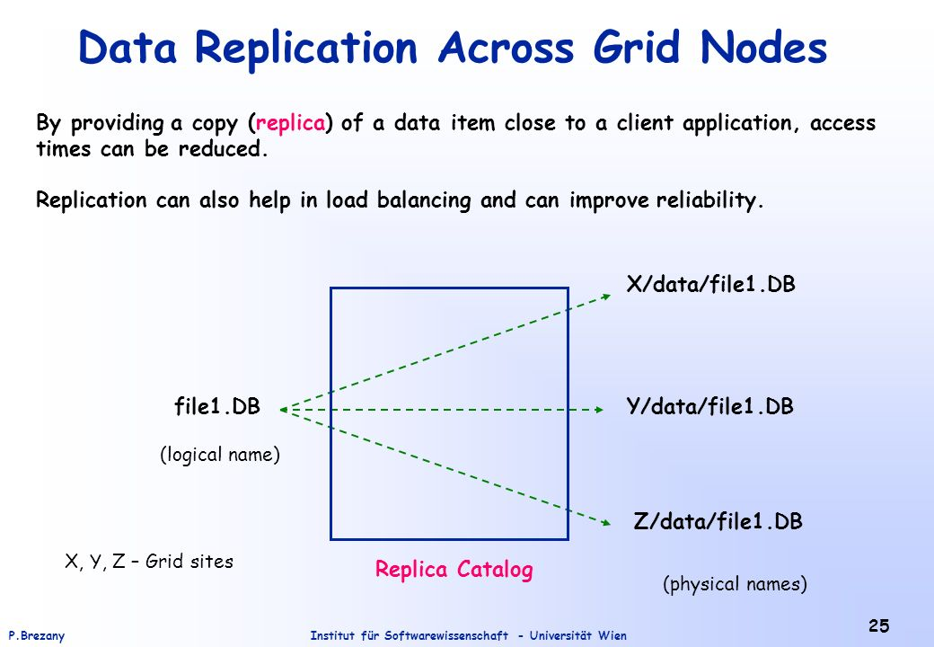 Data Replication Across Grid Nodes