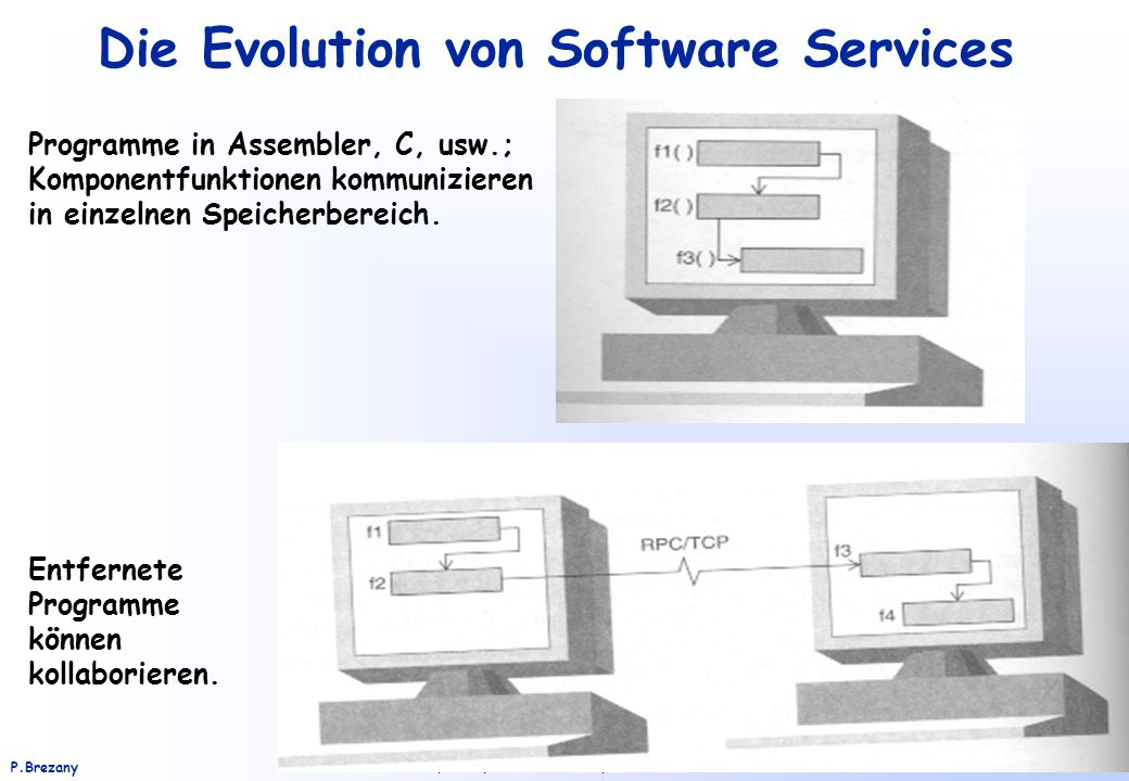 Die Evolution von Software Services