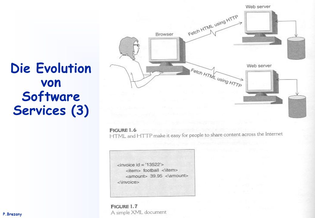 Die Evolution von Software Services (3)