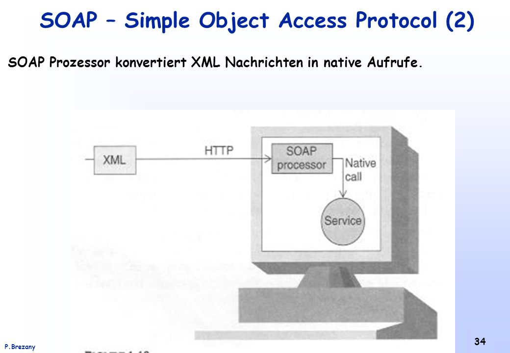 SOAP – Simple Object Access Protocol (2)