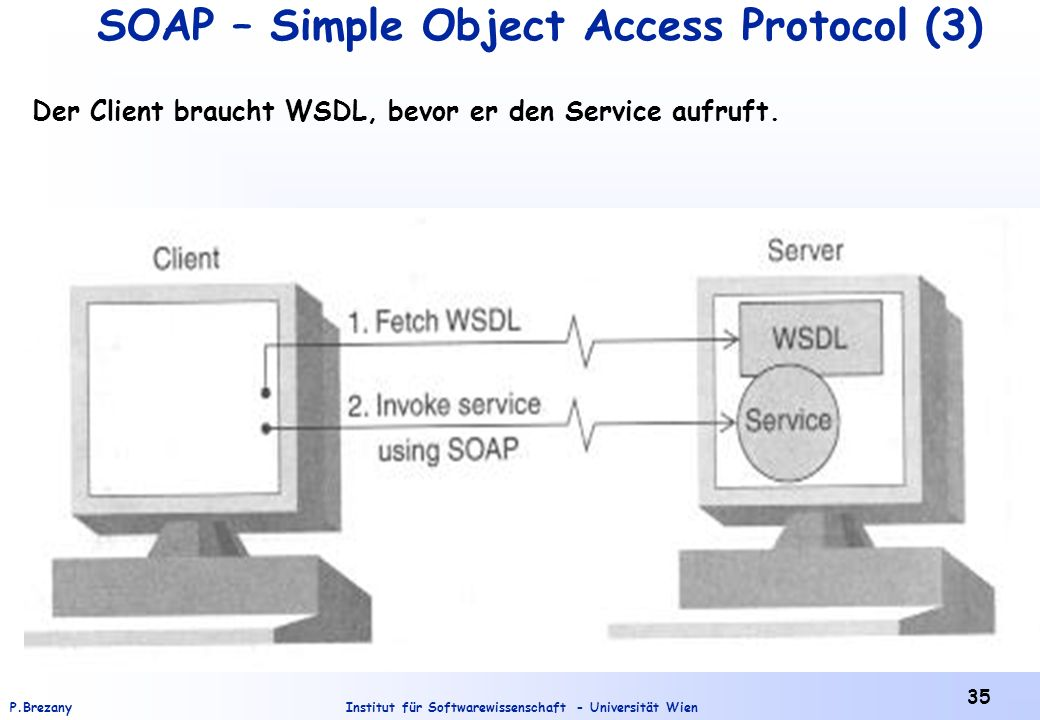 SOAP – Simple Object Access Protocol (3)