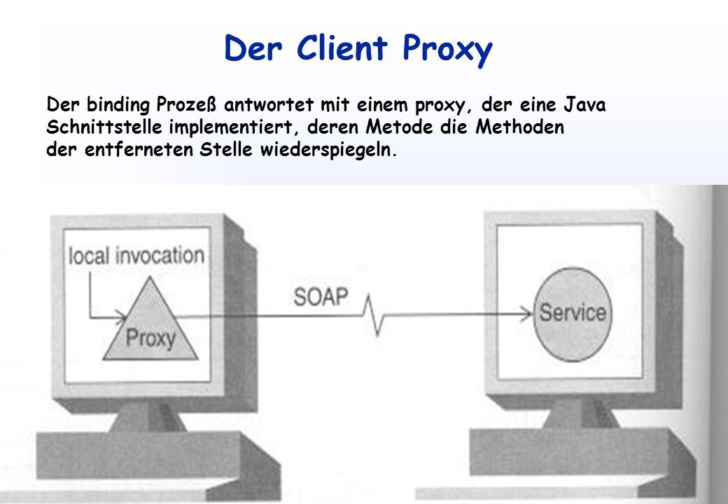 Der Client Proxy Der binding Prozeß antwortet mit einem proxy, der eine Java. Schnittstelle implementiert, deren Metode die Methoden.