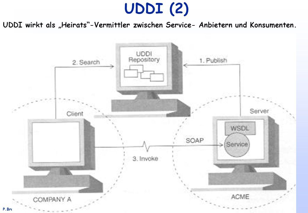 """UDDI (2) UDDI wirkt als """"Heirats -Vermittler zwischen Service- Anbietern und Konsumenten."""