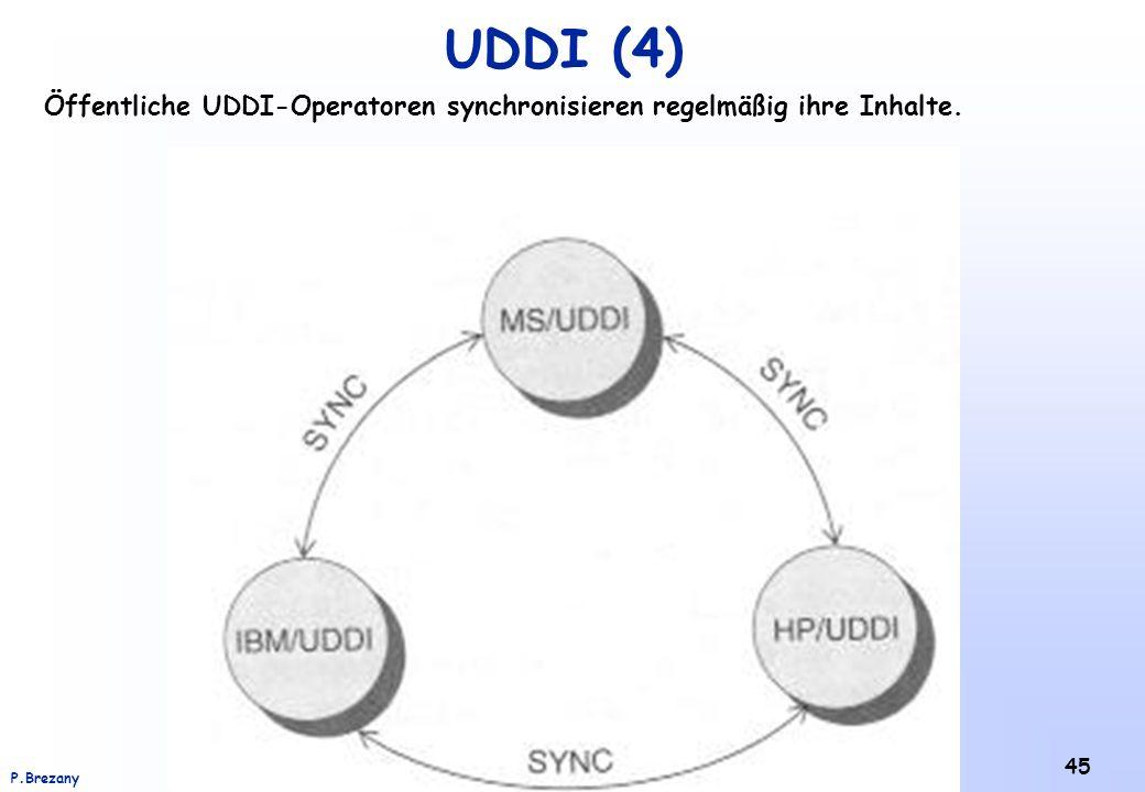 UDDI (4) Öffentliche UDDI-Operatoren synchronisieren regelmäßig ihre Inhalte.