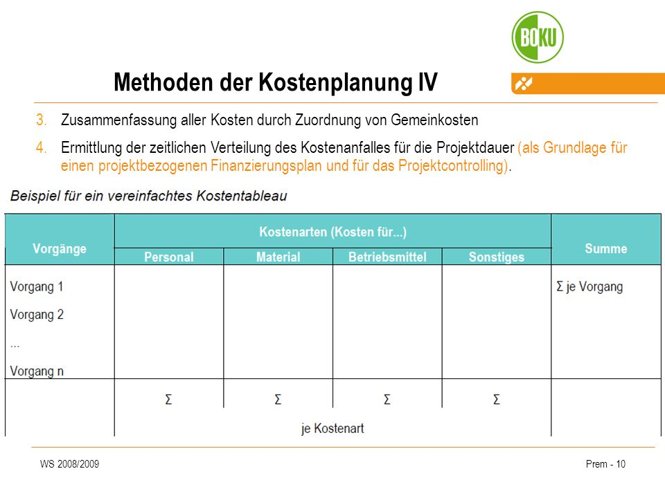 Methoden der Kostenplanung IV