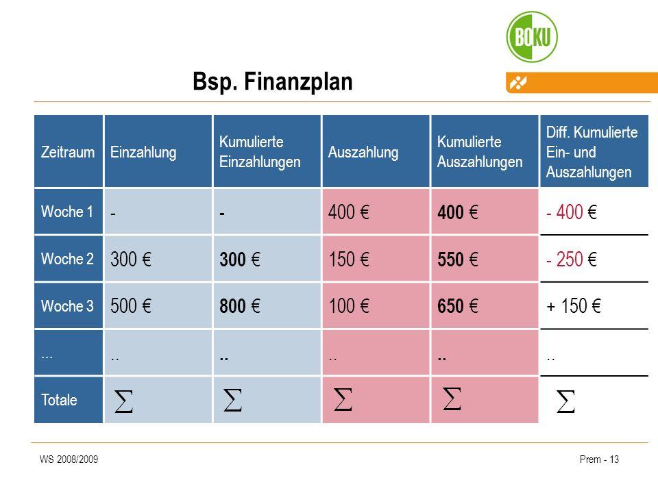 Bsp. Finanzplan - 400 € - 400 € 300 € 150 € 550 € - 250 € 500 € 800 €