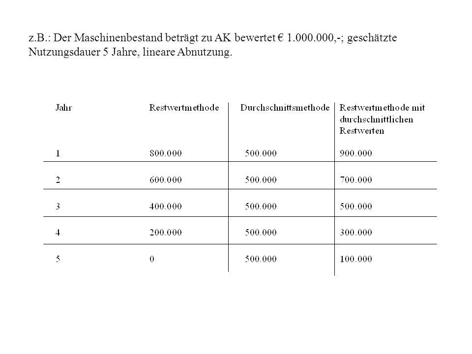 z. B. : Der Maschinenbestand beträgt zu AK bewertet € 1. 000