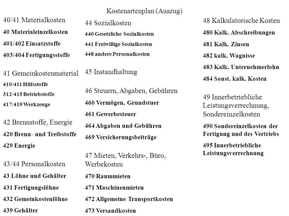 Kostenartenplan (Auszug) 40/41 Materialkosten