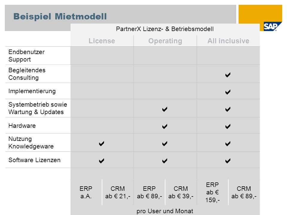 PartnerX Lizenz- & Betriebsmodell