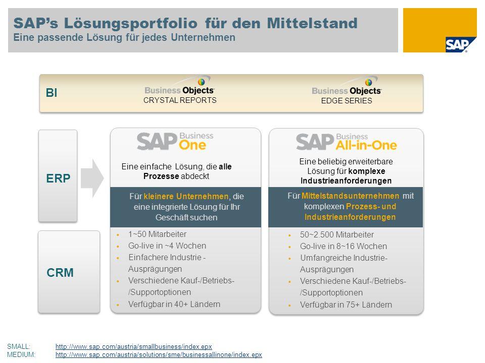 SAP's Lösungsportfolio für den Mittelstand Eine passende Lösung für jedes Unternehmen