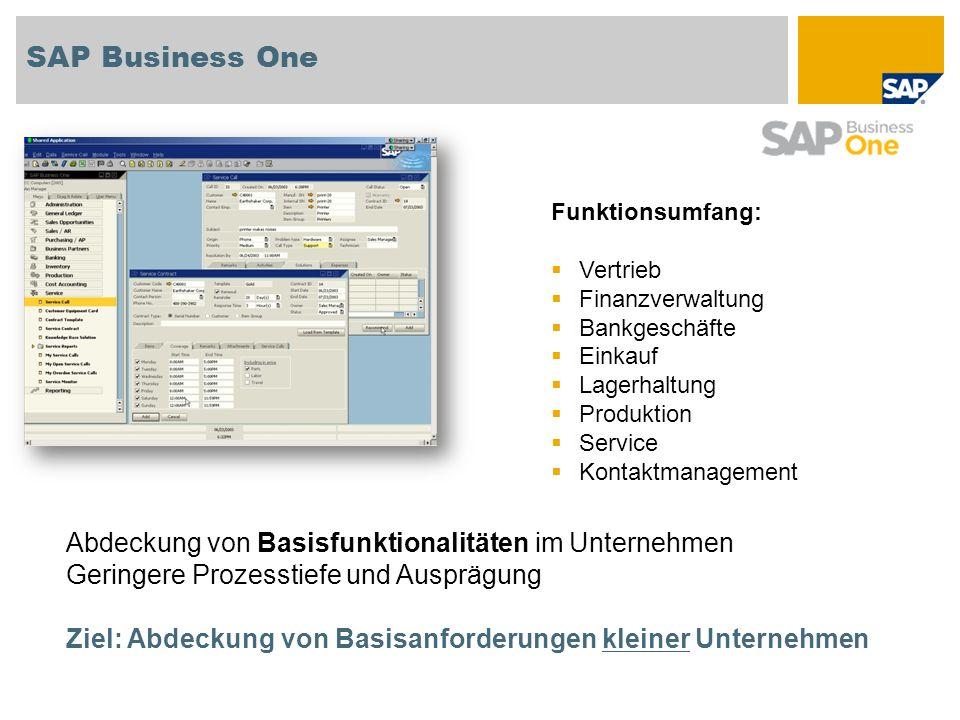 SAP Business One Abdeckung von Basisfunktionalitäten im Unternehmen