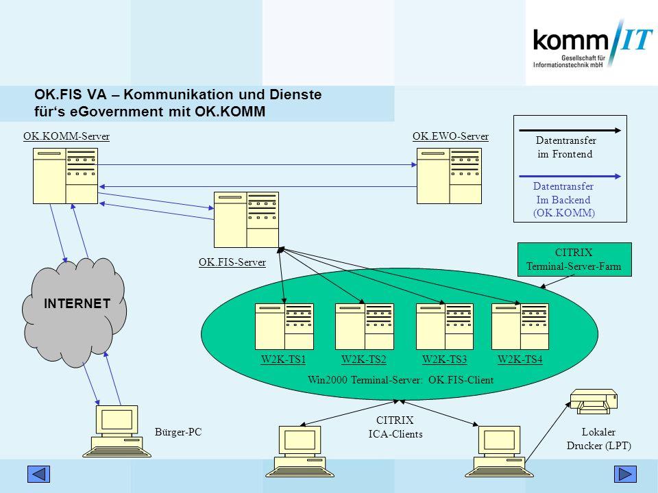 OK.FIS VA – Kommunikation und Dienste für's eGovernment mit OK.KOMM