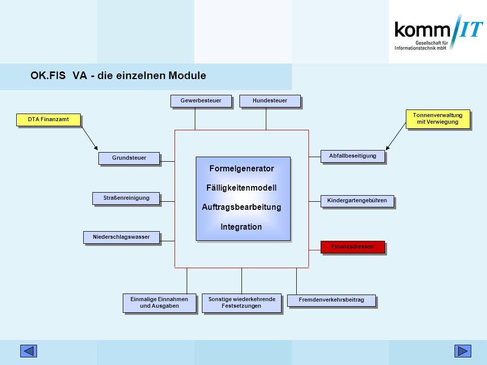 OK.FIS VA - die einzelnen Module