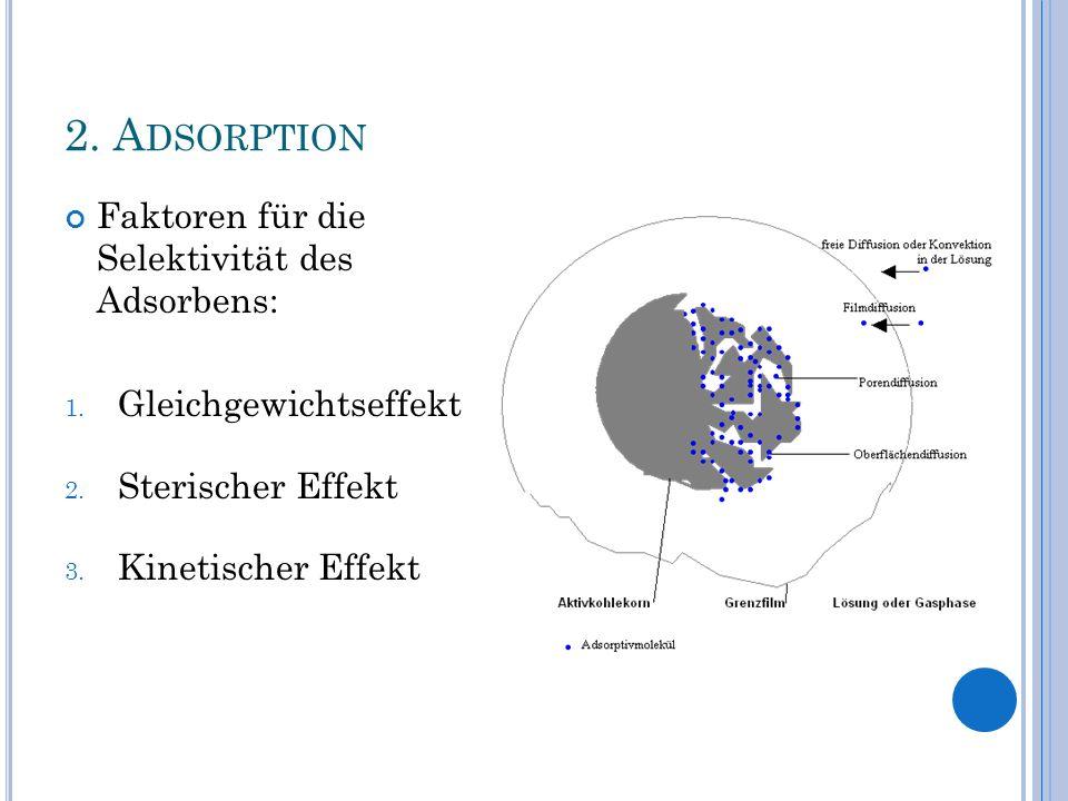 2. Adsorption Faktoren für die Selektivität des Adsorbens: