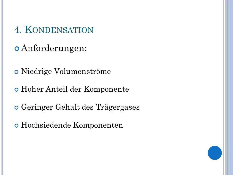 4. Kondensation Anforderungen: Niedrige Volumenströme