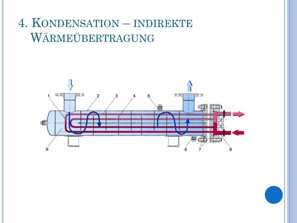 4. Kondensation – indirekte ^°Wärmeübertragung