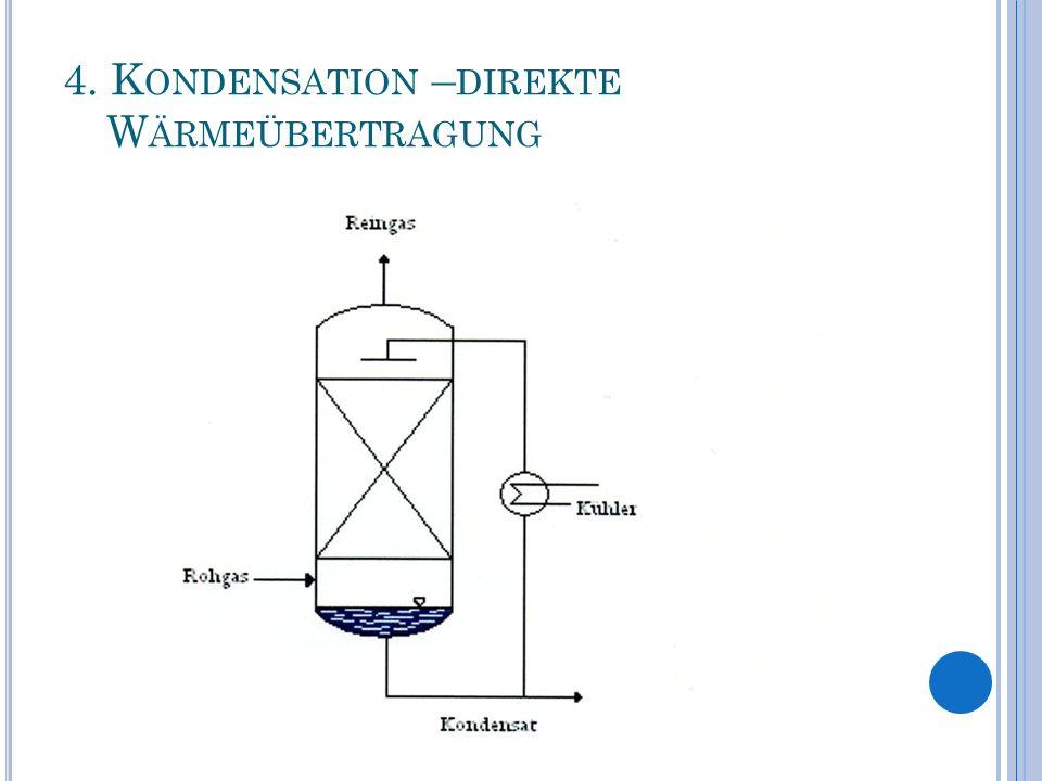 4. Kondensation –direkte ^°Wärmeübertragung