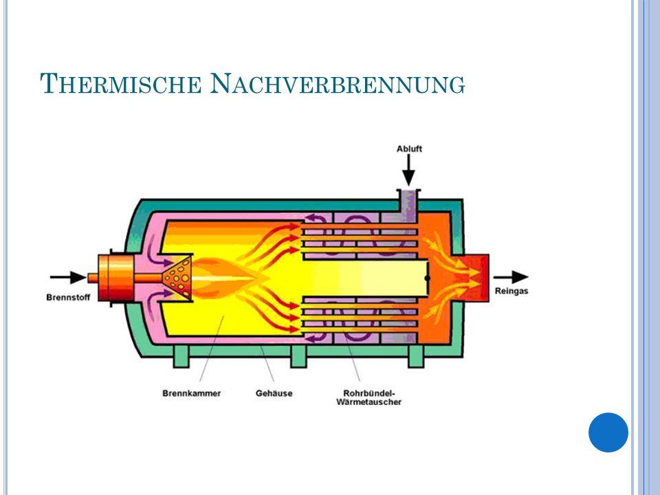 Thermische Nachverbrennung
