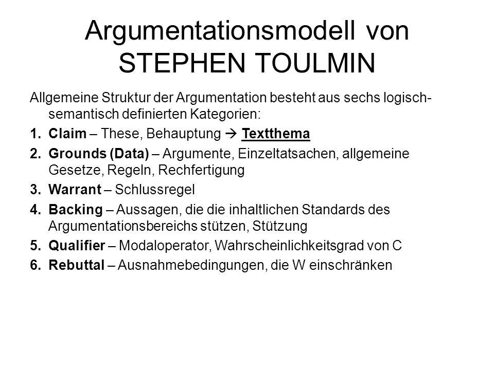 Argumentationsmodell von STEPHEN TOULMIN