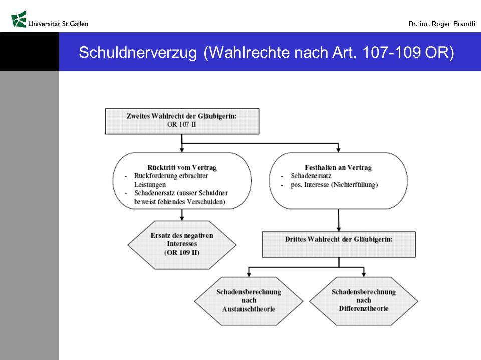 Schuldnerverzug (Wahlrechte nach Art. 107-109 OR)
