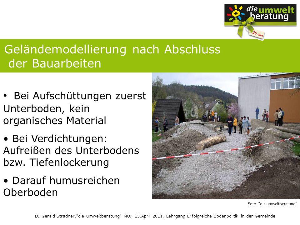 Geländemodellierung nach Abschluss der Bauarbeiten