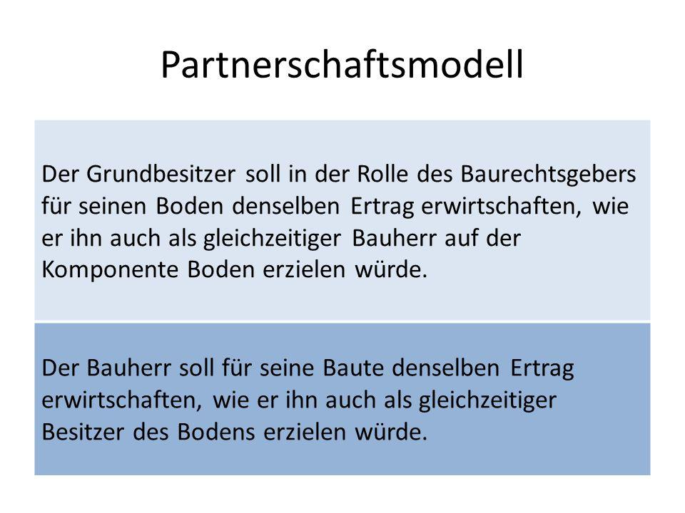 Partnerschaftsmodell