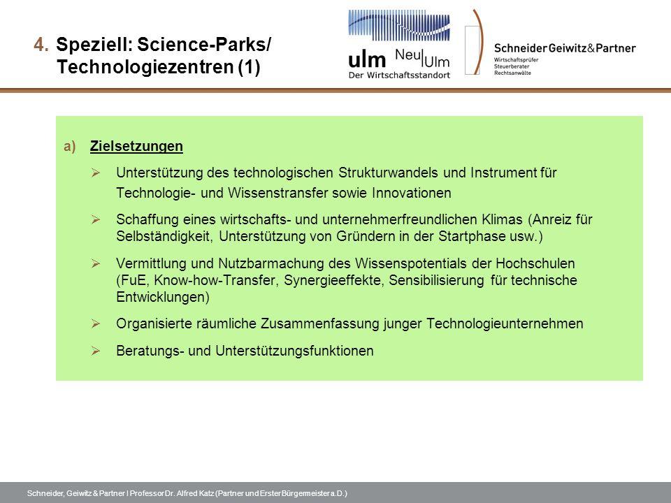 Speziell: Science-Parks/ Technologiezentren (1)