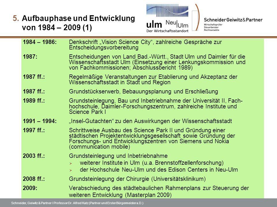 Aufbauphase und Entwicklung von 1984 – 2009 (1)