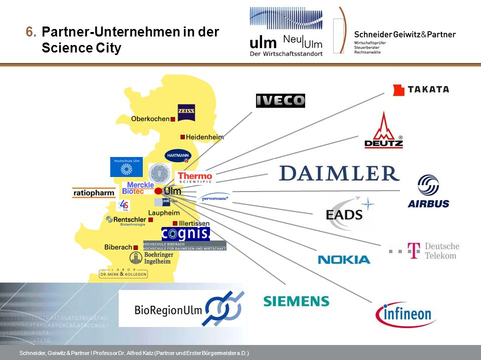 Partner-Unternehmen in der Science City