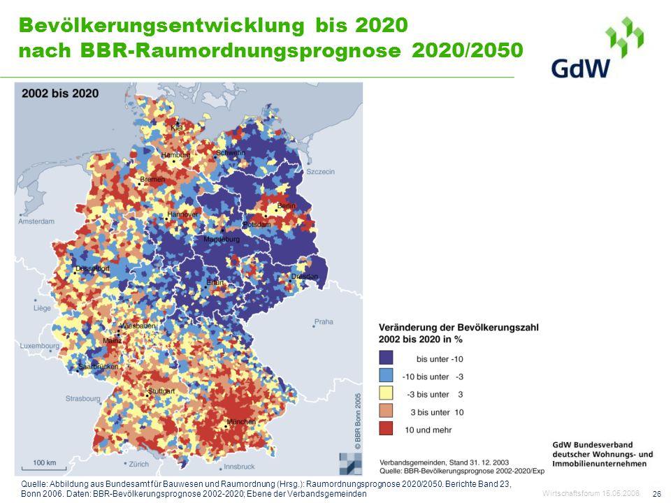 Bevölkerungsentwicklung bis 2020 nach BBR-Raumordnungsprognose 2020/2050