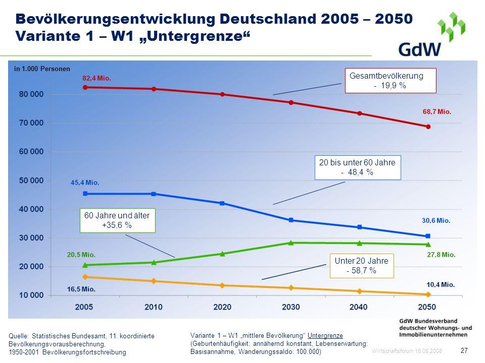 Bevölkerungsentwicklung Deutschland 2005 – 2050