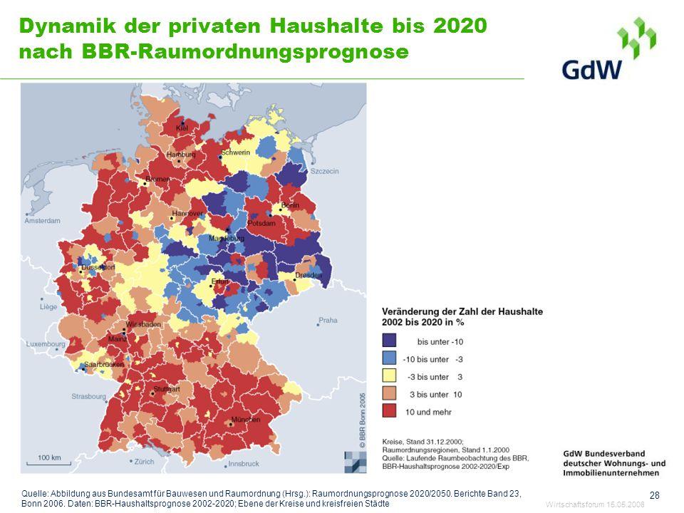 Dynamik der privaten Haushalte bis 2020 nach BBR-Raumordnungsprognose