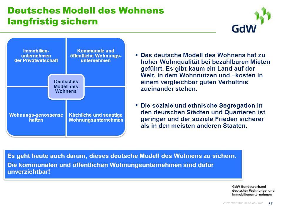 Deutsches Modell des Wohnens langfristig sichern