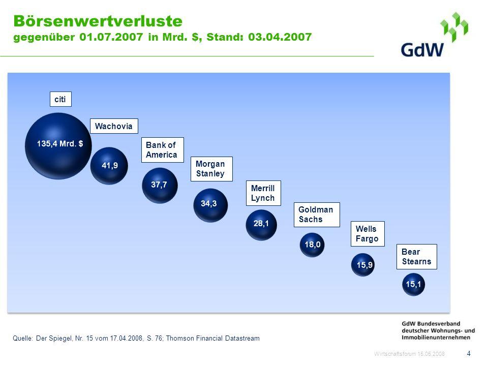 Börsenwertverluste gegenüber 01.07.2007 in Mrd. $, Stand: 03.04.2007