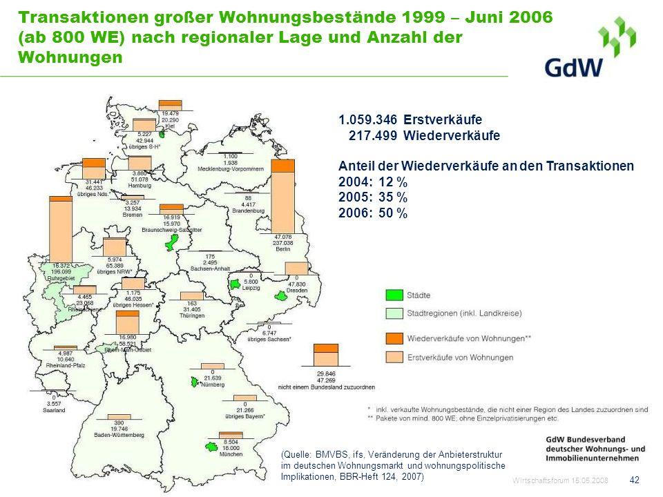 Transaktionen großer Wohnungsbestände 1999 – Juni 2006 (ab 800 WE) nach regionaler Lage und Anzahl der Wohnungen